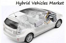 Global Hybrid Vehicle Market
