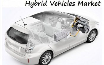 Global Hybrid Vehicle Market