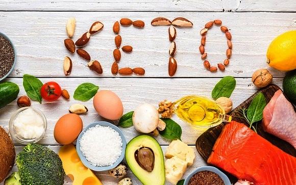Global Ketogenic Diet Market