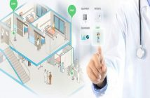 Global RTLS for Healthcare Market