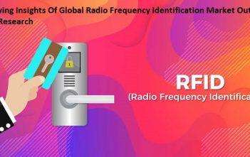 Global Radio Frequency Identification Market