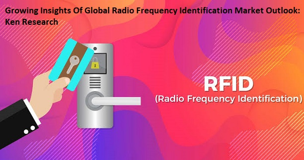 Global Radio Frequency Identification Market