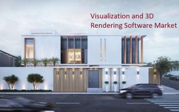 Global Visualization and 3D Rendering Software Market