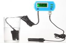 Global Water Quality Monitor Market