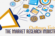 Marketing-Research-industry