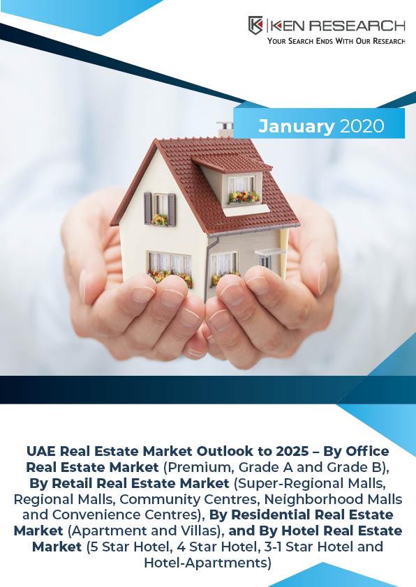 UAE Real Estate Market