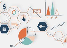 Landscape of the Product Development: Ken Research