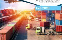 3PL Logistics Market