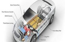 Electric-Vehicle Batteries (EV Batteries) Market