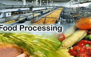 Food Processing Market