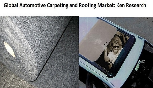 Global Automotive Carpeting and Roofing Market