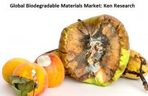 Global Biodegradable Materials Market