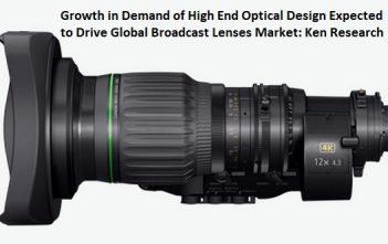 Global Broadcast Lenses Market
