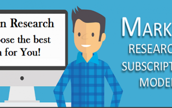 Research Reports Subscription Services