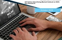 US Online Advertising Industry