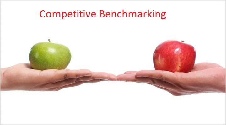 competitive benchmarking