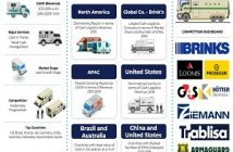 Global Cash Logistics Market-