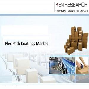 Global Flex Pack Coatings Market