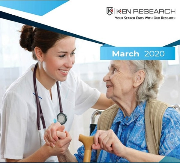 Global Home Healthcare Market