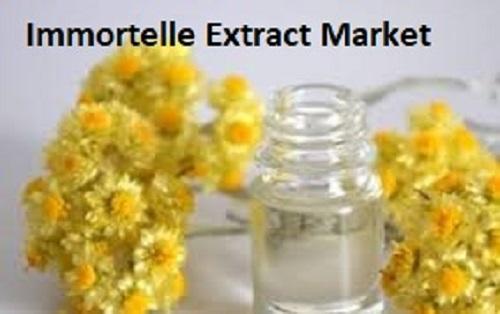 Global Immortelle Extract Oil Market
