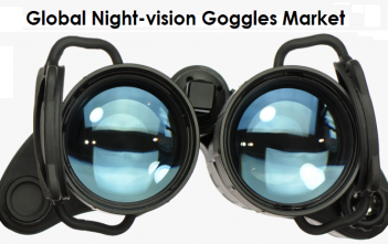 night vision goggles market