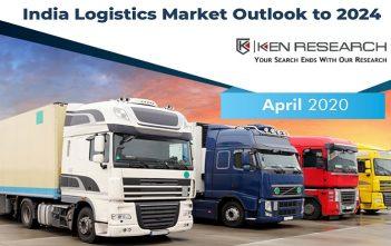 India Logistics Industry