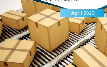 India Packaging Industry