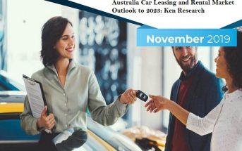 Australia Car Leasing and Rental Market