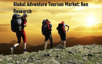 Global Adventure Tourism Market