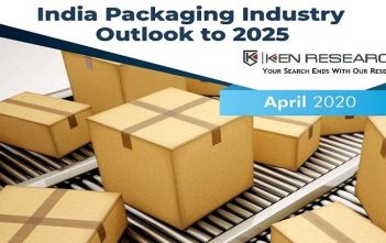 India Online B2B Packaging Industry