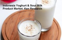 Indonesia Yoghurt & Sour Milk Product Market