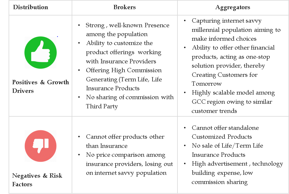 Win-Win Evaluation Matrix for Brokers and Aggregators 2019