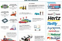 uae_car_rental_leasing_and_limousine_market