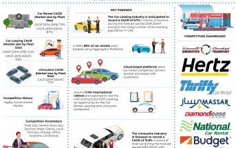 uae_car_rental_leasing_and_limousine_market