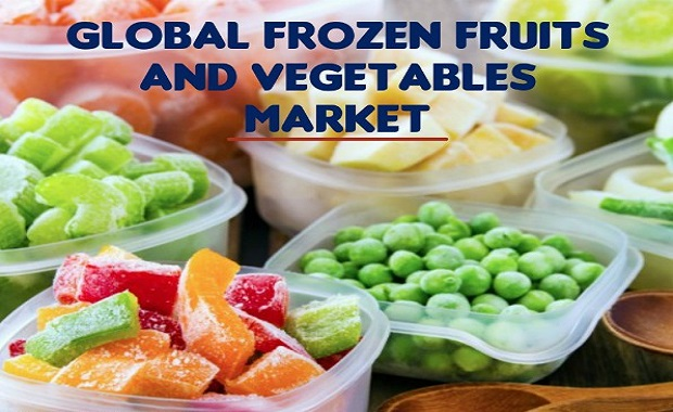 Global Frozen and Fruit & Veg Market