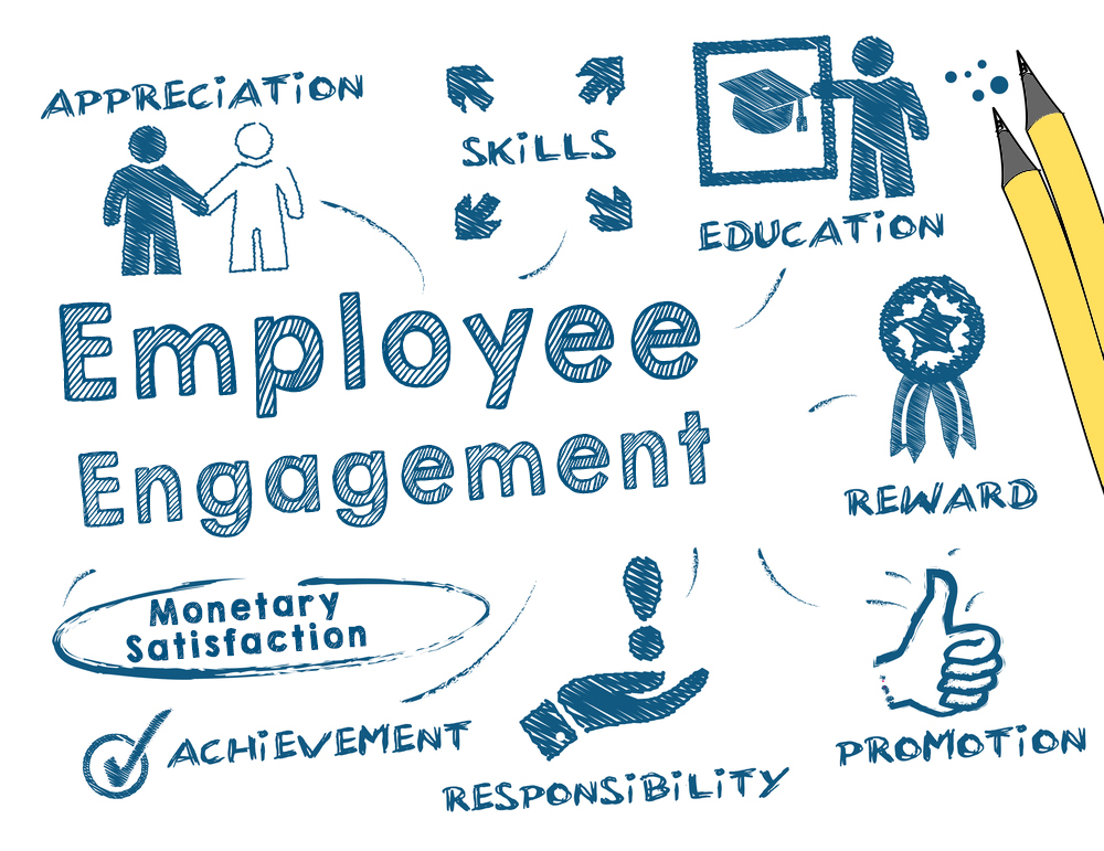 Employee Engagement Companies In India