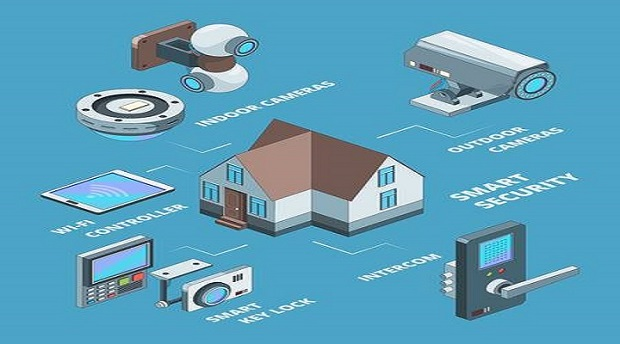 North America Home Security Systems Market