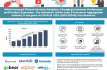 indonesia-online loan-insurance-market