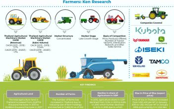 thailand-agricultural-machinery-market
