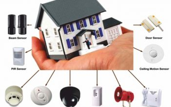 Global Alarm Systems And Equipment Market