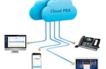 Global Cloud PBX Market