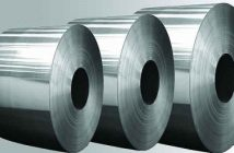 Global Cold Rolled Aluminum Coil Market