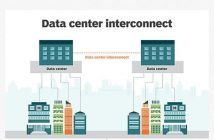 Global Data Center Interconnect Market