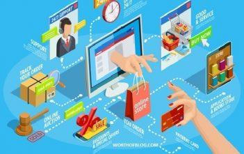 Global Fashion Business-to-Business (B2B) E-commerce Market