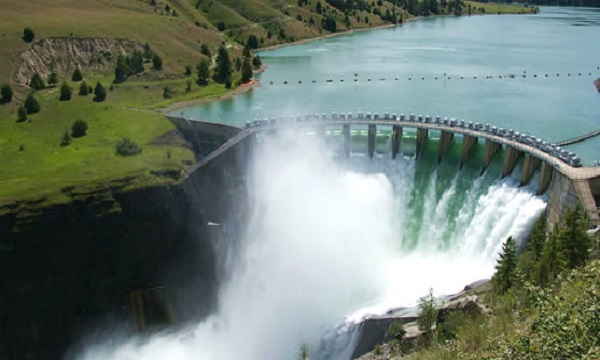 Global Hydropower Generation Market