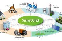 Global Smart Grid Market