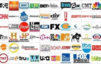 Global Television Network Market