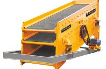 Global Vibrating Screen Market
