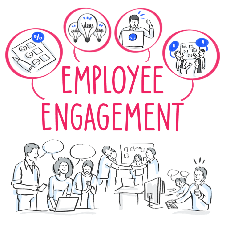 Ken-Research-Employee-Engagement-Survey
