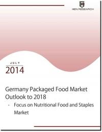Germany Packaged Food Industry